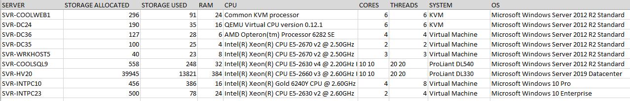PowerShell-CSV-ServerInventory-Output